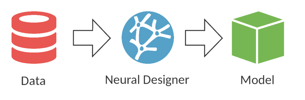Neural-Designer-Process-Flow-1024x335