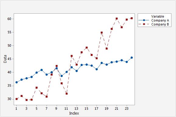Statistical_Mod_img
