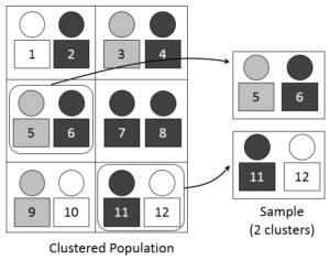 Cluster_sampling