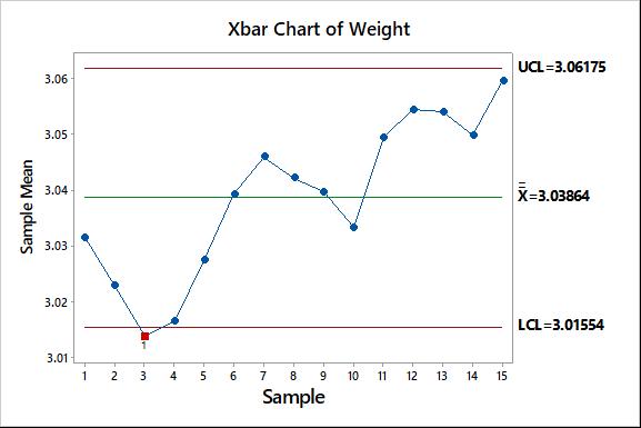 Control-Chart-1
