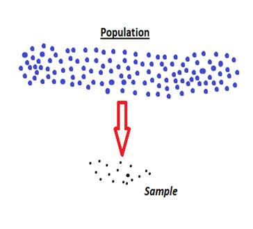 Sampling_e.g