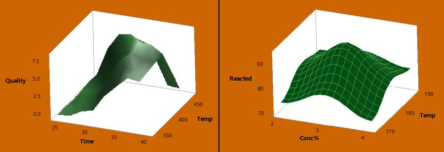 Surface_Plots