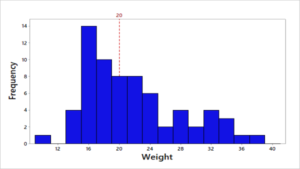 histogram_blog