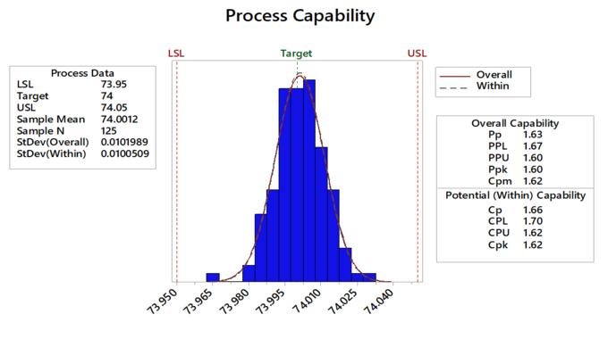 process_capability