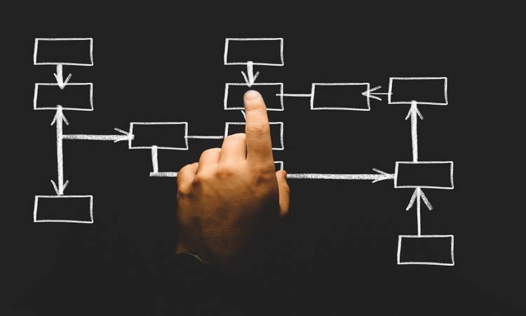 process_scenario